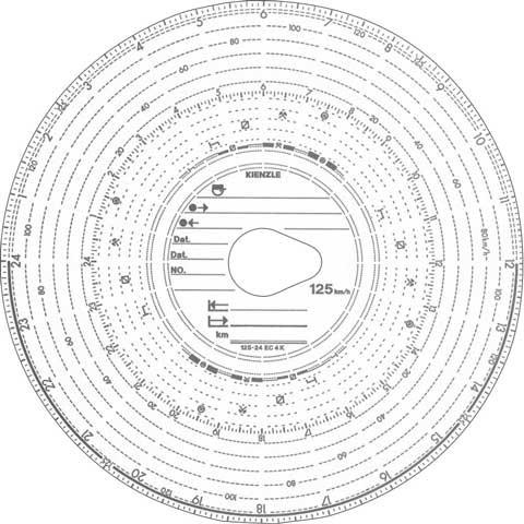 Original Kienzle Diagrammscheiben 125-24 EC 4 K Fahrtenschreiber