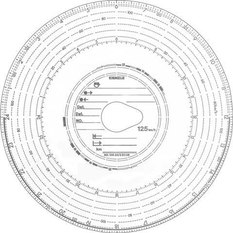 Original Kienzle Diagrammscheiben 125-24/2 EC 4 B Fahrtenschreiber